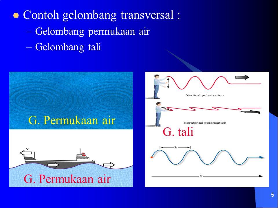 5 Contoh gelombang transversal : –Gelombang permukaan air –Gelombang tali G. Permukaan air G. tali