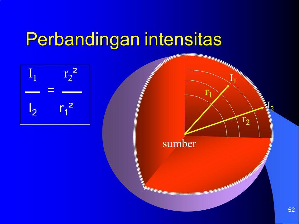 52 Perbandingan intensitas I 1 r 2 ² = I 2 r 1 ² r2r2 r1r1 sumber I1I1 I2I2