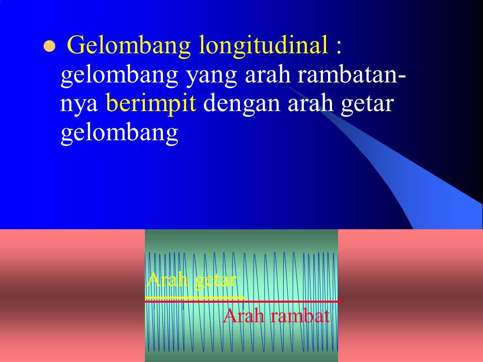 6 Arah getar Arah rambat Gelombang longitudinal : gelombang yang arah rambatan- nya berimpit dengan arah getar gelombang