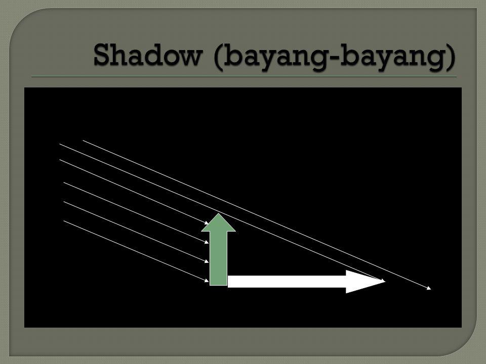 Sifat bayangan Cermin datar  Sama besar dengan bendanya  Jarak bayangan = jarak benda  Posisi bayangan tertukar