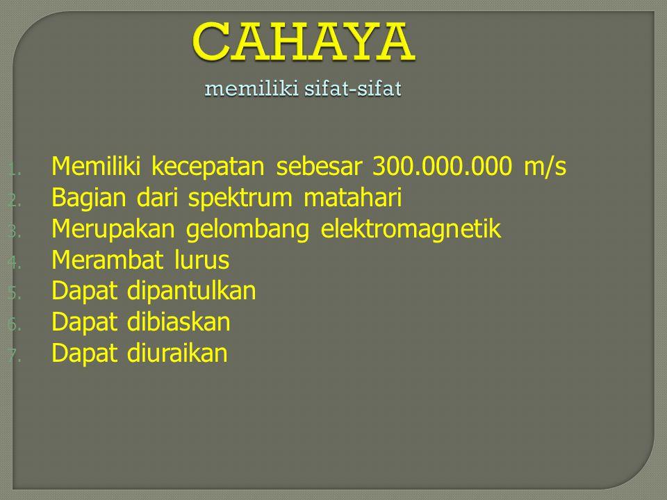 CAHAYA memiliki sifat-sifat 1.Memiliki kecepatan sebesar 300.000.000 m/s 2.