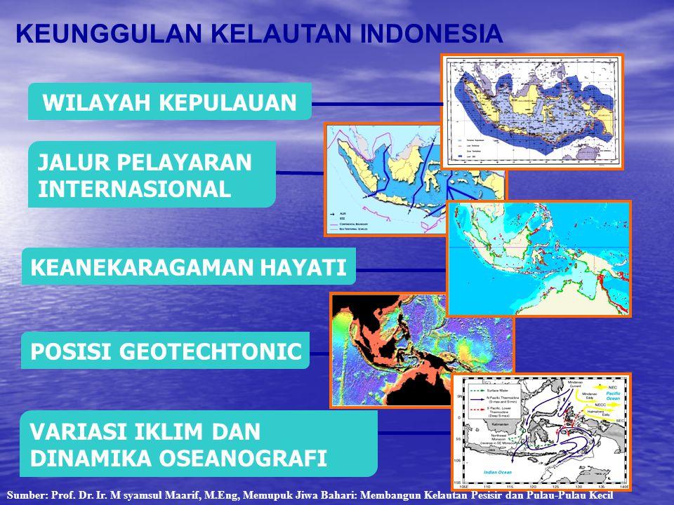 KEANEKARAGAMAN HAYATI VARIASI IKLIM DAN DINAMIKA OSEANOGRAFI POSISI GEOTECHTONIC JALUR PELAYARAN INTERNASIONAL KEUNGGULAN KELAUTAN INDONESIA WILAYAH K