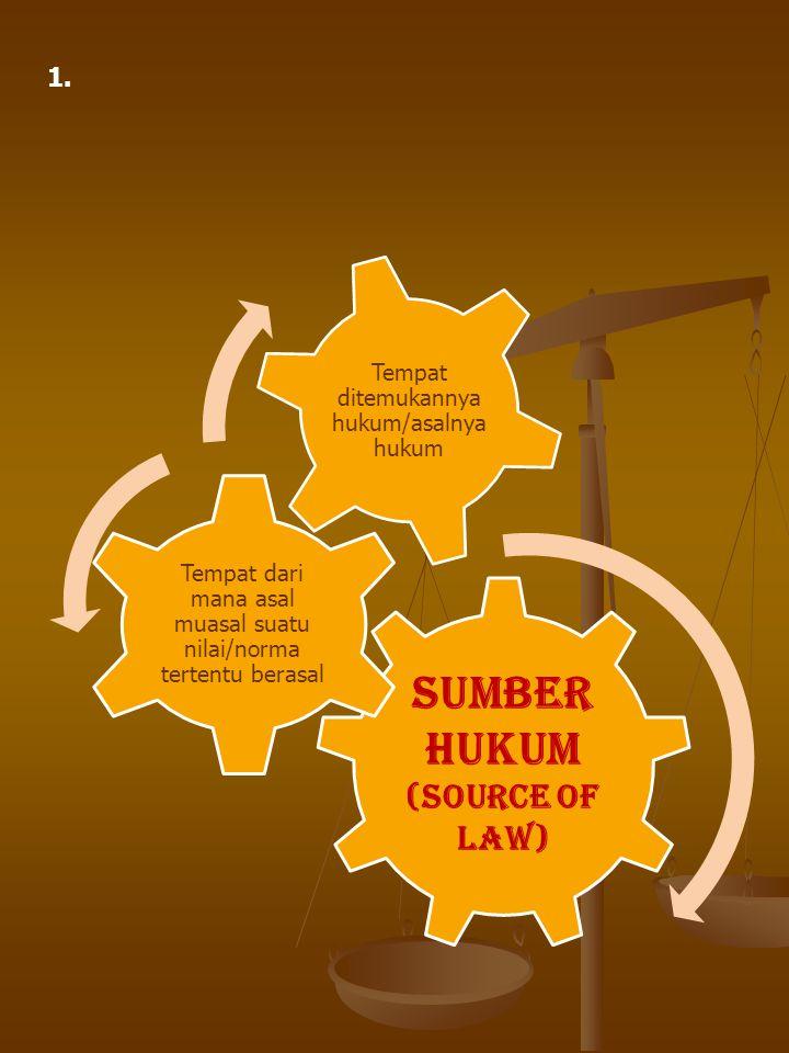 1. Sumber Hukum (Source of Law) Tempat dari mana asal muasal suatu nilai/norma tertentu berasal Tempat ditemukannya hukum/asalnya hukum