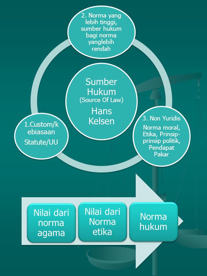 Sumber Hukum (Source Of Law) Hans Kelsen 2. Norma yang lebih tinggi, sumber hukum bagi norma yanglebih rendah 3. Non Yuridis Norma moral, Etika, Prins