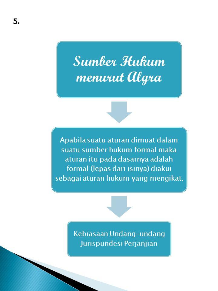 5. Sumber Hukum menurut Algra Apabila suatu aturan dimuat dalam suatu sumber hukum formal maka aturan itu pada dasarnya adalah formal (lepas dari isin