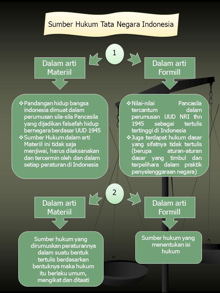 Sumber Hukum Tata Negara Indonesia 1 1 Dalam arti Materiil Dalam arti Formill  Pandangan hidup bangsa indonesia dimuat dalam perumusan sila-sila Panc