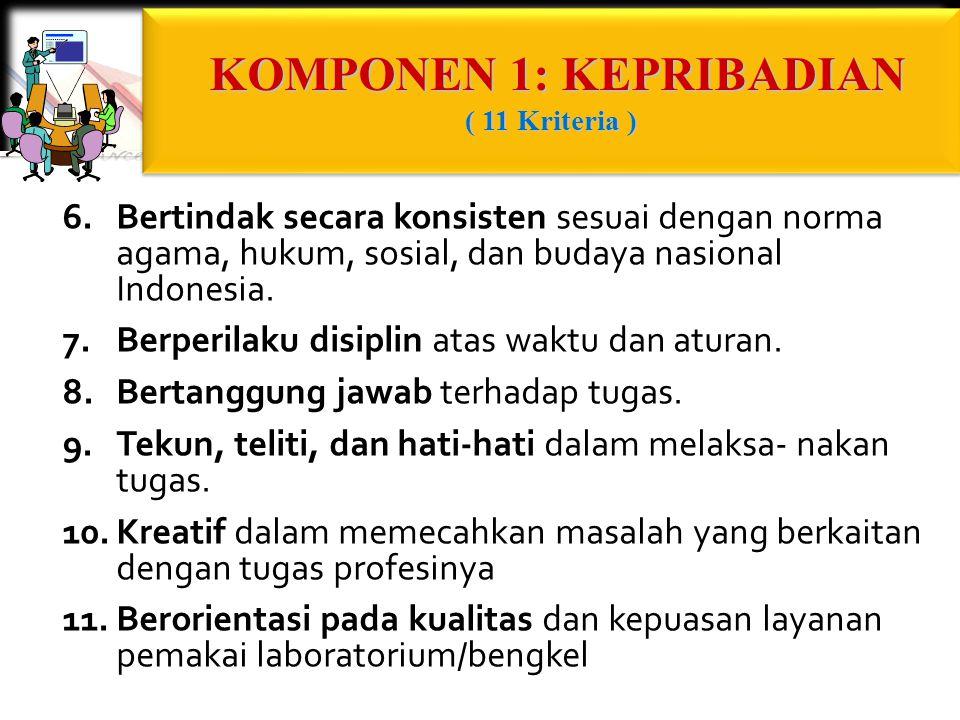 6.Bertindak secara konsisten sesuai dengan norma agama, hukum, sosial, dan budaya nasional Indonesia. 7.Berperilaku disiplin atas waktu dan aturan. 8.
