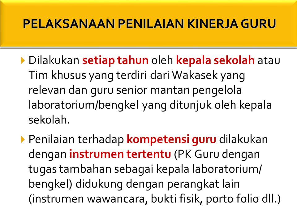  Dilakukan setiap tahun oleh kepala sekolah atau Tim khusus yang terdiri dari Wakasek yang relevan dan guru senior mantan pengelola laboratorium/beng