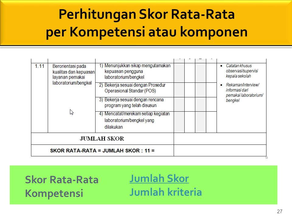 27 Jumlah Skor Jumlah kriteria Skor Rata-Rata Kompetensi