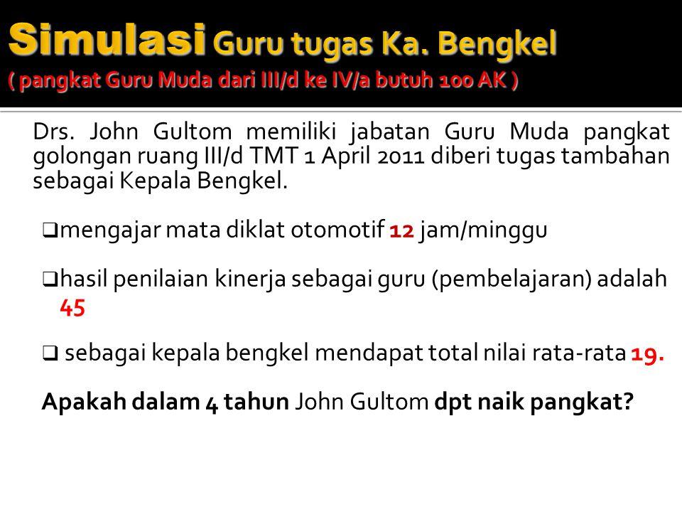 Drs. John Gultom memiliki jabatan Guru Muda pangkat golongan ruang III/d TMT 1 April 2011 diberi tugas tambahan sebagai Kepala Bengkel.  mengajar mat