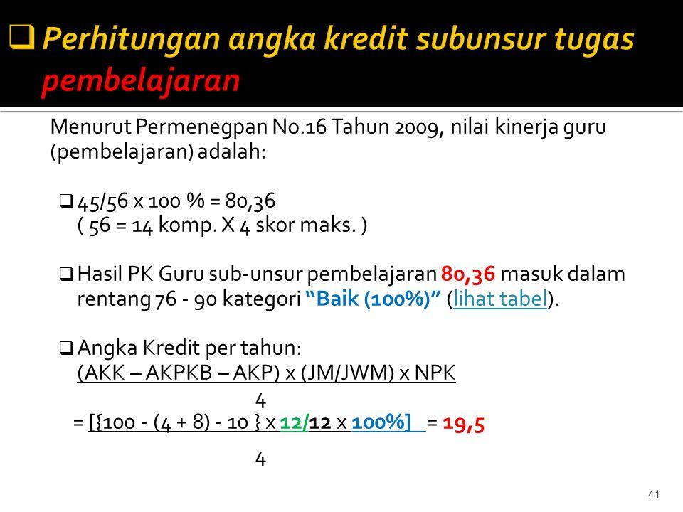 Menurut Permenegpan No.16 Tahun 2009, nilai kinerja guru (pembelajaran) adalah:  45/56 x 100 % = 80,36 ( 56 = 14 komp. X 4 skor maks. )  Hasil PK Gu