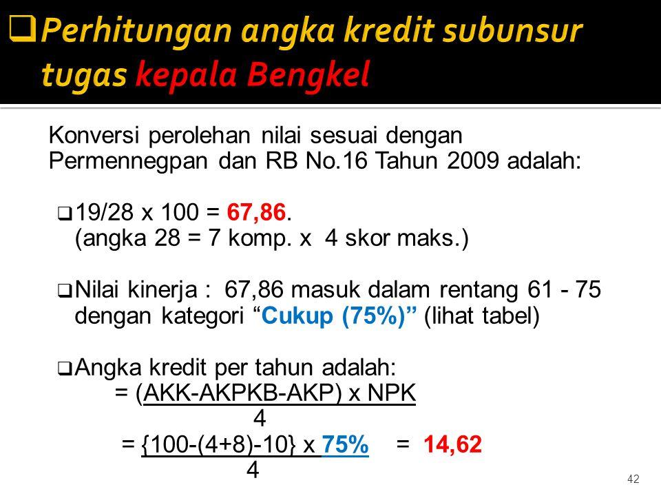 Konversi perolehan nilai sesuai dengan Permennegpan dan RB No.16 Tahun 2009 adalah:  19/28 x 100 = 67,86. (angka 28 = 7 komp. x 4 skor maks.)  Nilai