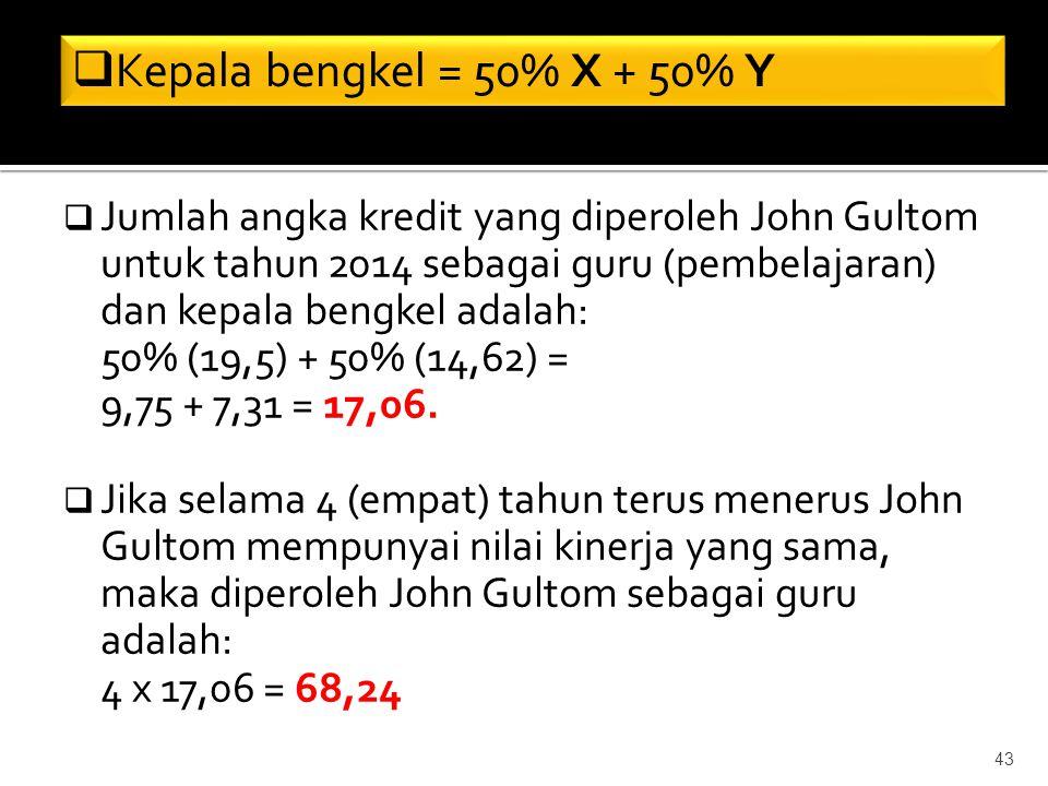  Jumlah angka kredit yang diperoleh John Gultom untuk tahun 2014 sebagai guru (pembelajaran) dan kepala bengkel adalah: 50% (19,5) + 50% (14,62) = 9,