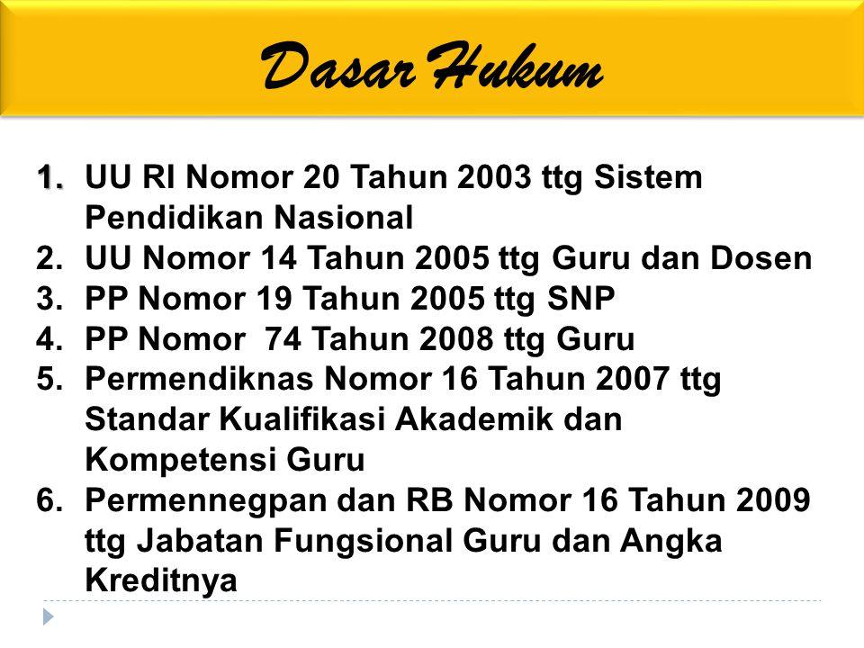 1. 1. UU RI Nomor 20 Tahun 2003 ttg Sistem Pendidikan Nasional 2. UU Nomor 14 Tahun 2005 ttg Guru dan Dosen 3.PP Nomor 19 Tahun 2005 ttg SNP 4.PP Nomo