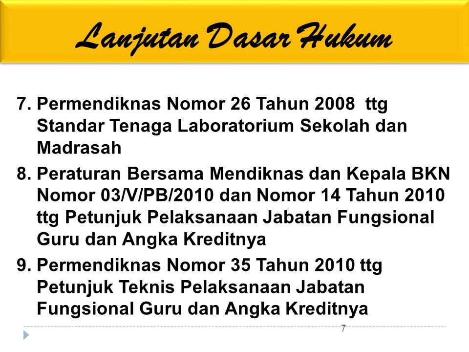 7. Permendiknas Nomor 26 Tahun 2008 ttg Standar Tenaga Laboratorium Sekolah dan Madrasah 8. Peraturan Bersama Mendiknas dan Kepala BKN Nomor 03/V/PB/2