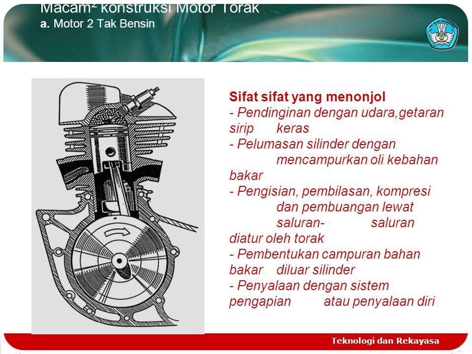Teknologi dan Rekayasa 3. Turbin gas Penggunaan : Pesawat terbang, penggerak generator listrik