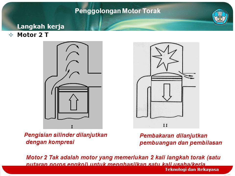 Teknologi dan Rekayasa Motor Diesel ( 4Tak ) Sifat-sifat yang menonjol - Pendingian dengan air pendingin - Pelumasan silinder dengan semprotan oli ata