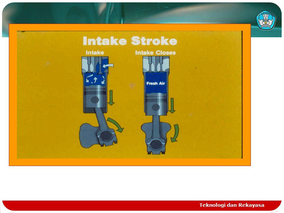Teknologi dan Rekayasa Intake  Piston bergerak dari TDC ke BDC  Intake valve membuka & exhaust valve menutup  Udara luar terhisap (karena di dalam