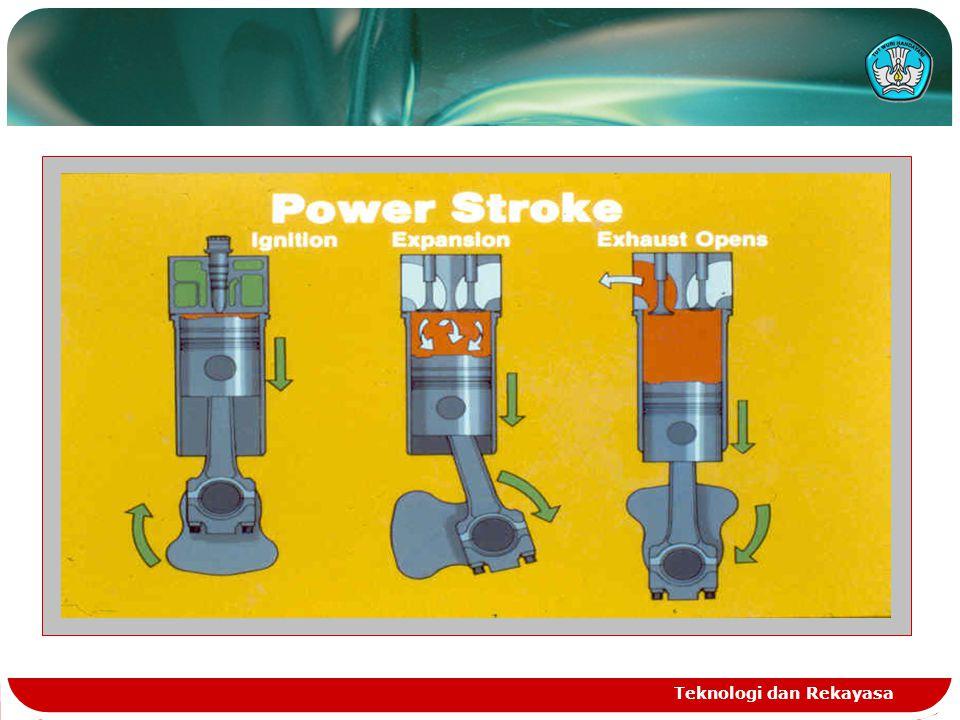 Power  Gas sisa pembakaran mengembang (ekspansi karena panas, yang menyebabkan gaya dorong)  Kedua valve menutup  Piston terdorong turun ke BDC