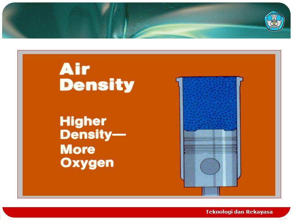 Teknologi dan Rekayasa Syarat Udara  Sejuk/kelembaban  Temperatur Udara yang dibutuhkan dalam pembakaran pada engine adalah yang mempunyai kerapatan