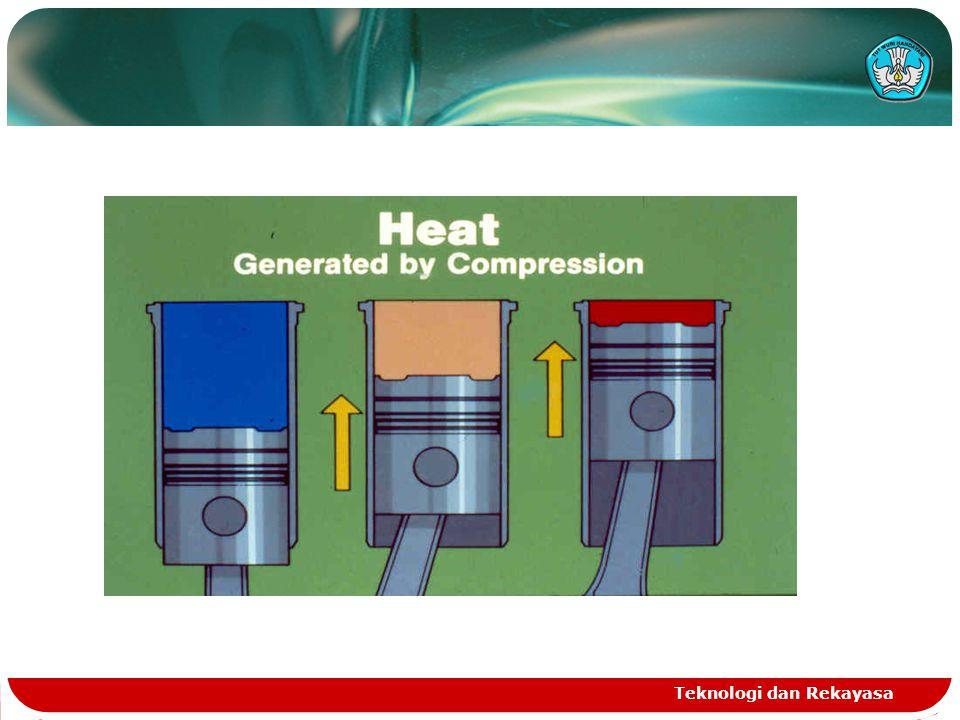 Teknologi dan Rekayasa PANAS (HEAT)  Gasoline, Panas pada engine gasoline diperoleh dari letikan bunga api spark plug.  Diesel Panas pada engine die