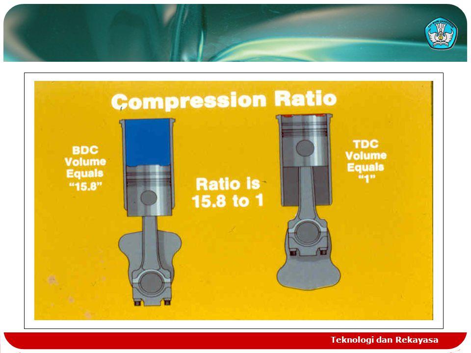 Teknologi dan Rekayasa Compression Ratio Perbandingan Kompresi (Compression ratio) adalah perbandingan volume antara pada saat posisi BDC dan TDC.