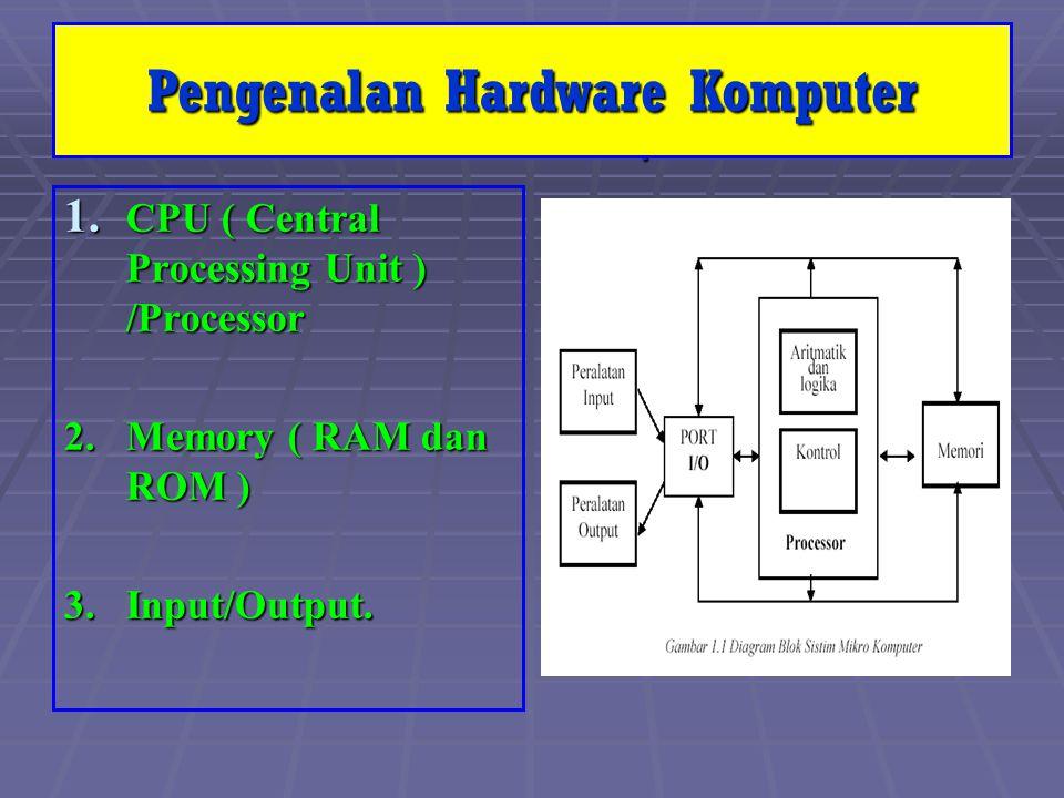 Merakit Komputer Mudah & Cepat 1. CPU ( Central Processing Unit ) /Processor 2. Memory ( RAM dan ROM ) 3. Input/Output. Pengenalan Hardware Komputer