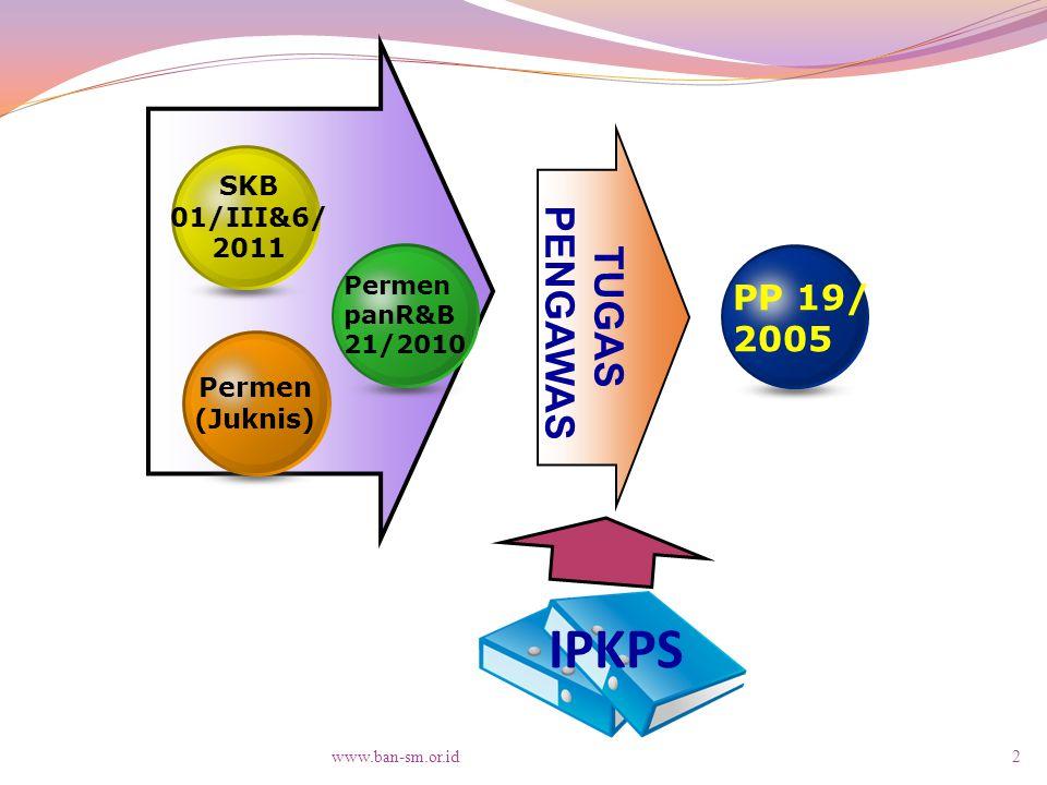 www.ban-sm.or.id2 Permen (Juknis) SKB 01/III&6/ 2011 Permen panR&B 21/2010 PP 19/ 2005 TUGAS PENGAWAS IPKPS