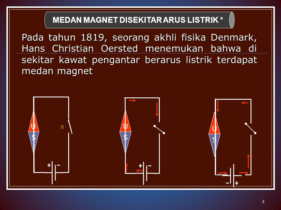 Pada tahun 1819, seorang akhli fisika Denmark, Hans Christian Oersted menemukan bahwa di sekitar kawat pengantar berarus listrik terdapat medan magnet
