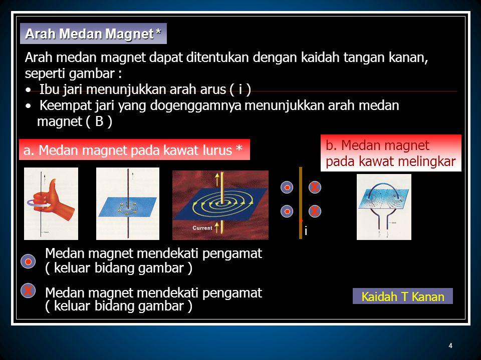 Arah medan magnet dapat ditentukan dengan kaidah tangan kanan, seperti gambar : Ibu jari menunjukkan arah arus ( i ) Keempat jari yang dogenggamnya me