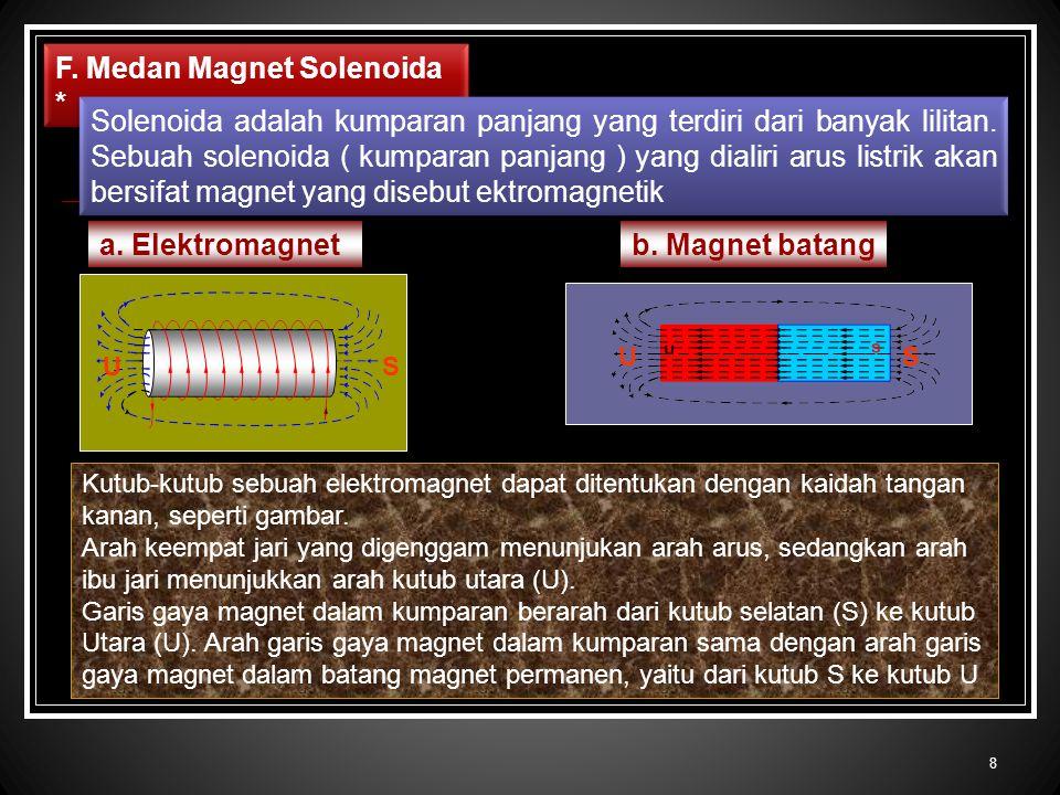 F. Medan Magnet Solenoida * F. Medan Magnet Solenoida * Solenoida adalah kumparan panjang yang terdiri dari banyak lilitan. Sebuah solenoida ( kumpara