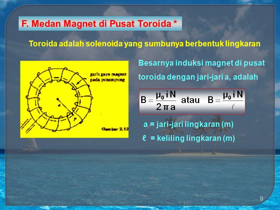 F. Medan Magnet di Pusat Toroida * Toroida adalah solenoida yang sumbunya berbentuk lingkaran a = jari-jari lingkaran (m) ℓ = keliling lingkaran (m) B
