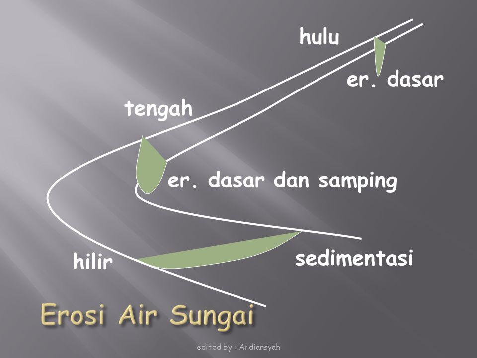hulu tengah hilir er. dasar er. dasar dan samping sedimentasi edited by : Ardiansyah