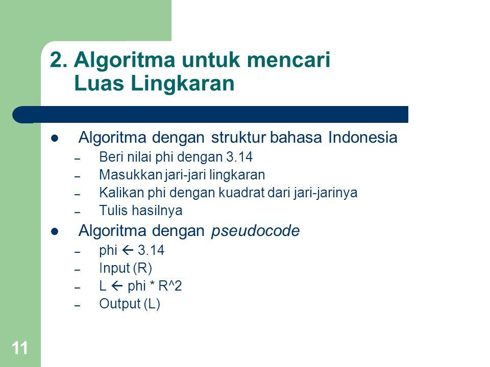 11 2. Algoritma untuk mencari Luas Lingkaran Algoritma dengan struktur bahasa Indonesia – Beri nilai phi dengan 3.14 – Masukkan jari-jari lingkaran –