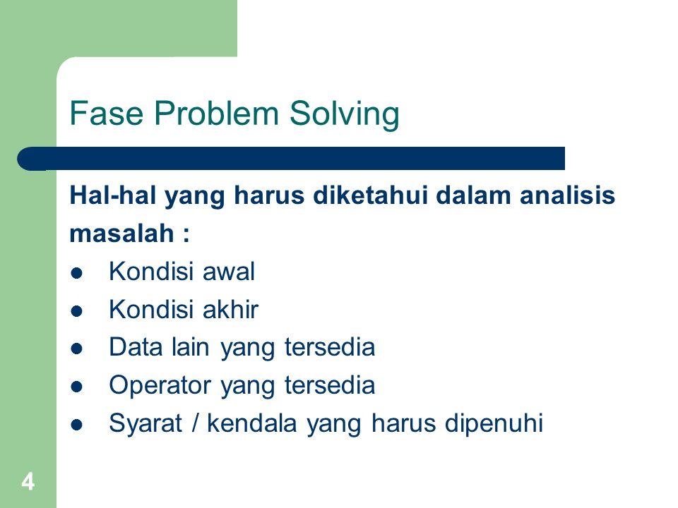 4 Fase Problem Solving Hal-hal yang harus diketahui dalam analisis masalah : Kondisi awal Kondisi akhir Data lain yang tersedia Operator yang tersedia