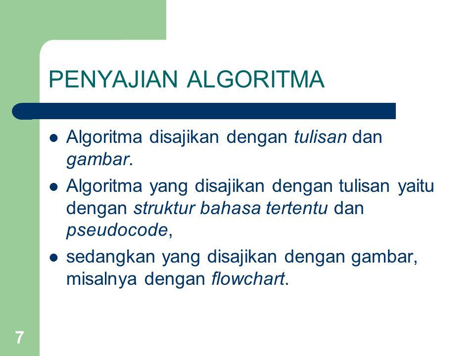 7 PENYAJIAN ALGORITMA Algoritma disajikan dengan tulisan dan gambar. Algoritma yang disajikan dengan tulisan yaitu dengan struktur bahasa tertentu dan