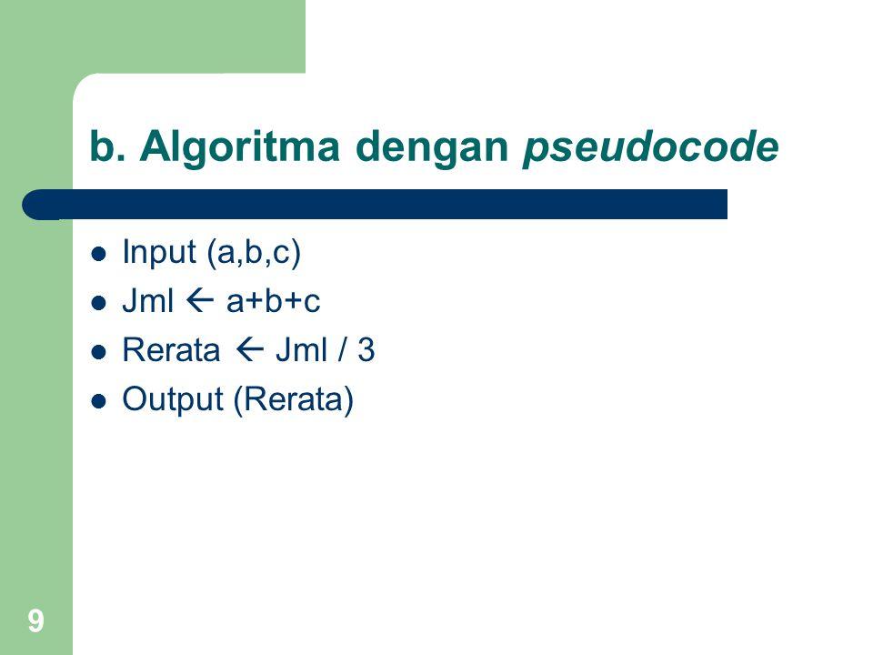 9 b. Algoritma dengan pseudocode Input (a,b,c) Jml  a+b+c Rerata  Jml / 3 Output (Rerata)