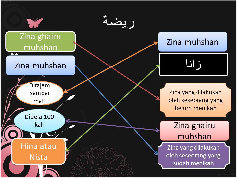 ﻴﻀﺔﺭ Zina ghairu muhshan Zina muhshan Dirajam sampai mati Didera 100 kali Hina atau Nista Zina yang dilakukan oleh seseorang yang sudah menikah Zina y