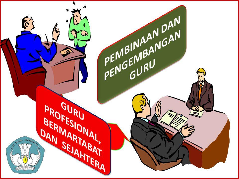  Guru: PKG Pembelajaran = X  Guru dengan Tugas Tambahan sebagai Kepala Sekolah PKG Pembelajaran + PKG Kepala Sekolah = X (25%) + Y (75%)  Guru dengan Tugas Tambahan sebagai Wakil Kepala Sekolah PKG Pembelajaran + PKG Wakil KepSek = X (50%) + Y (50%)  Guru dengan Tugas Tambahan sebagai Pustakawan/Laboran PKG Pembelajaran + PKG Pustakawan/laboran = X (50%) + Y (50%)  Guru dengan Tugas Tambahan Lain PKG Pembelajaran + PKG Tugas Lain = 90% X + 10% Y