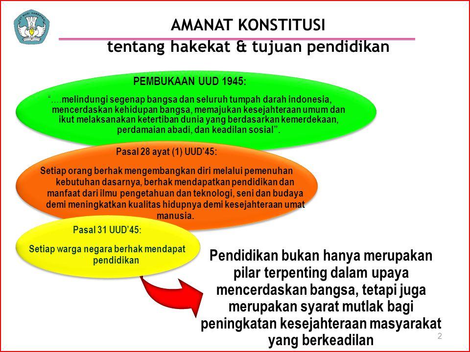 3 Guru Profesional Untuk dapat melaksanakan proses pendidikan sebagaimana diamanatkan oleh UUD 1945, maka di diperlukan: ?