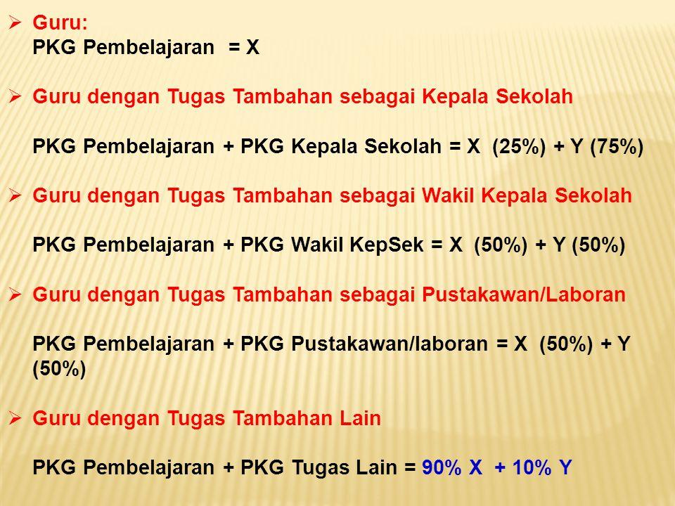 Guru: PKG Pembelajaran = X  Guru dengan Tugas Tambahan sebagai Kepala Sekolah PKG Pembelajaran + PKG Kepala Sekolah = X (25%) + Y (75%)  Guru deng