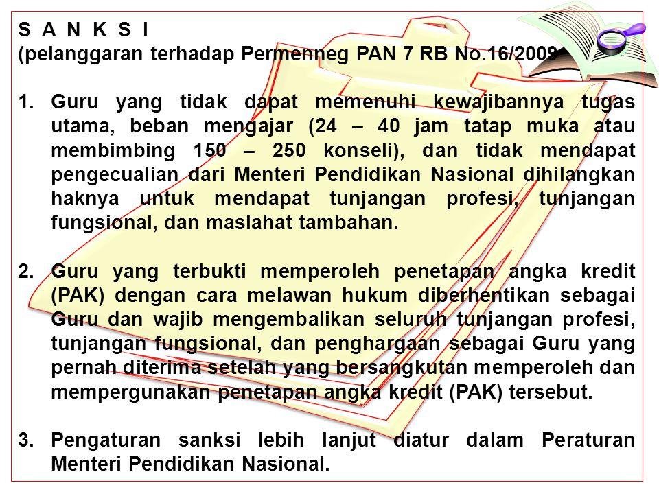 S A N K S I (pelanggaran terhadap Permenneg PAN 7 RB No.16/2009 1.Guru yang tidak dapat memenuhi kewajibannya tugas utama, beban mengajar (24 – 40 jam
