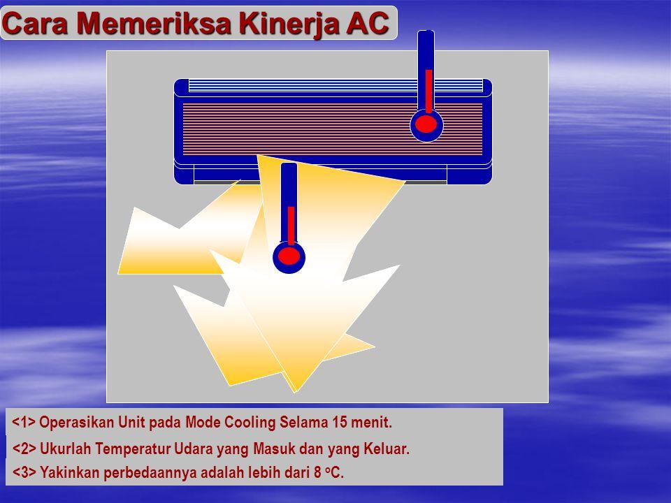 Cara Memeriksa Kinerja AC <1> Operasikan Unit pada Mode Cooling Selama 15 menit. <2> Ukurlah Temperatur Udara yang Masuk dan yang Keluar. <3> Yakinkan