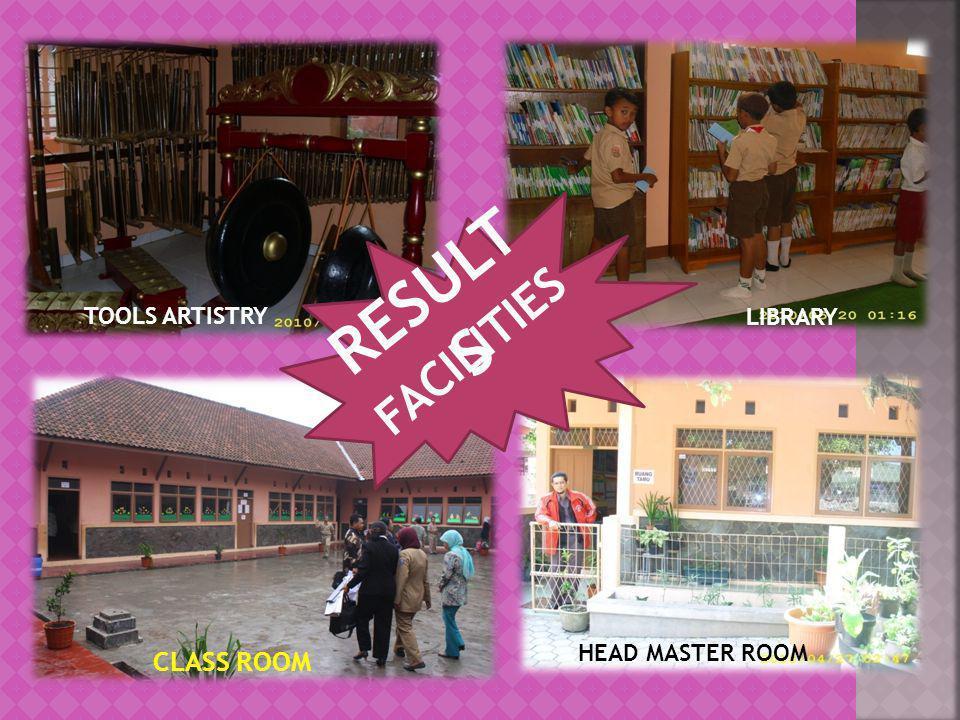 FACILITIES TOOLS ARTISTRY LIBRARY CLASS ROOM HEAD MASTER ROOM RESULT S
