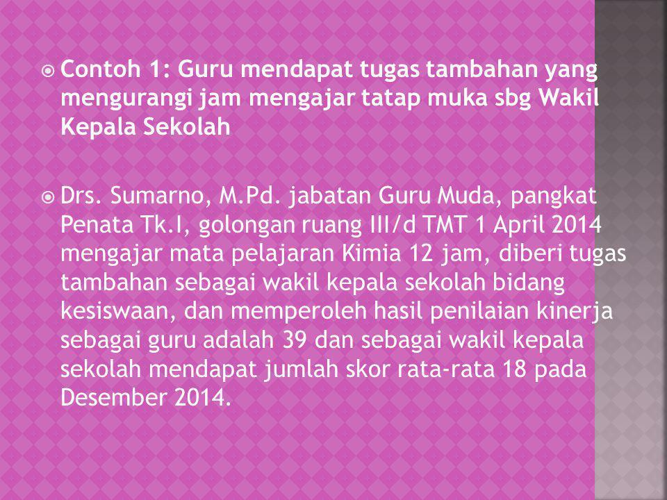  Contoh 1: Guru mendapat tugas tambahan yang mengurangi jam mengajar tatap muka sbg Wakil Kepala Sekolah  Drs. Sumarno, M.Pd. jabatan Guru Muda, pan