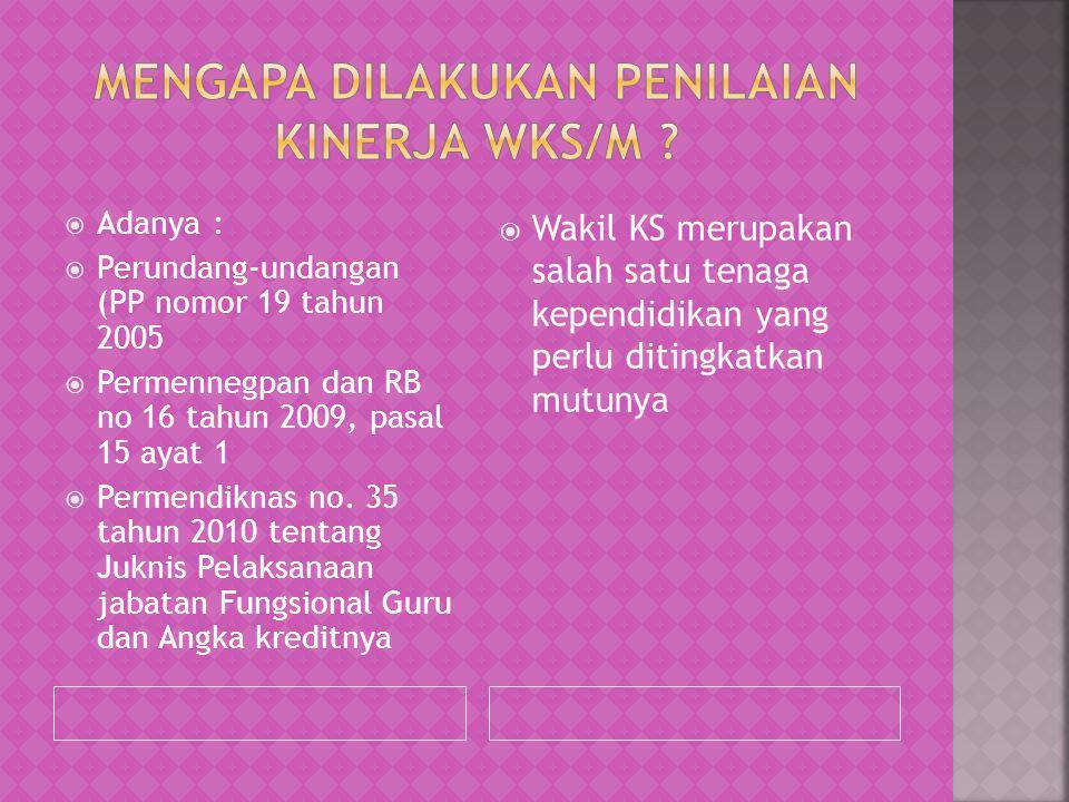 Adanya :  Perundang-undangan (PP nomor 19 tahun 2005  Permennegpan dan RB no 16 tahun 2009, pasal 15 ayat 1  Permendiknas no. 35 tahun 2010 tenta