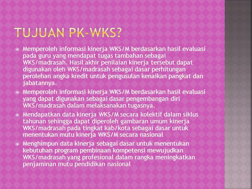  Memperoleh informasi kinerja WKS/M berdasarkan hasil evaluasi pada guru yang mendapat tugas tambahan sebagai WKS/madrasah. Hasil akhir penilaian kin