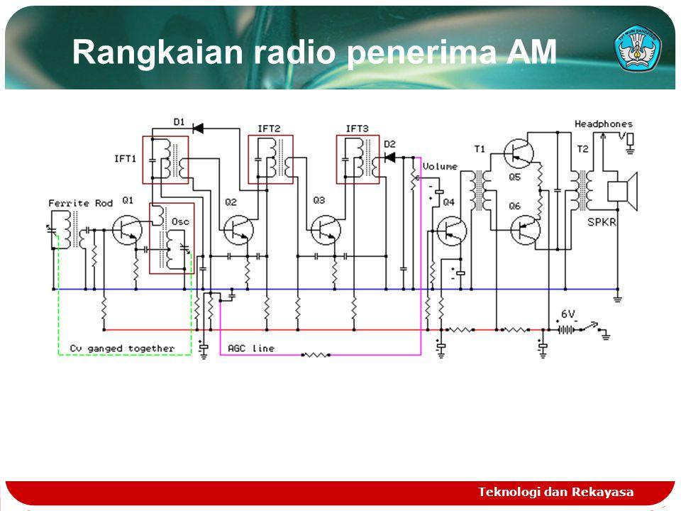 Rangkaian radio penerima AM Teknologi dan Rekayasa