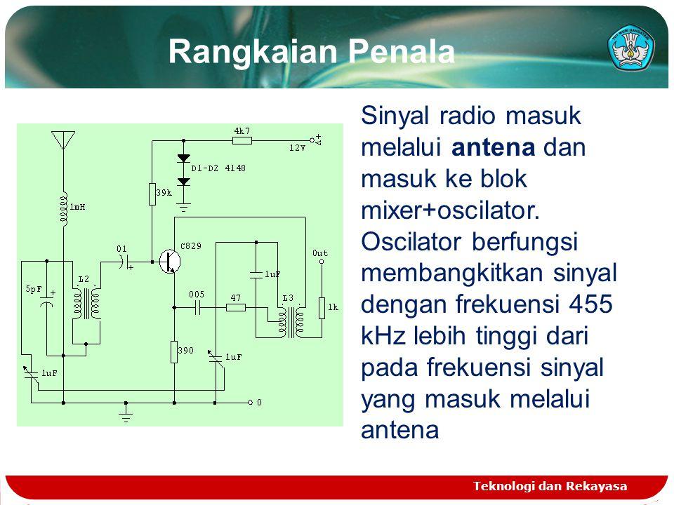 Rangkaian Penala Teknologi dan Rekayasa Sinyal radio masuk melalui antena dan masuk ke blok mixer+oscilator. Oscilator berfungsi membangkitkan sinyal