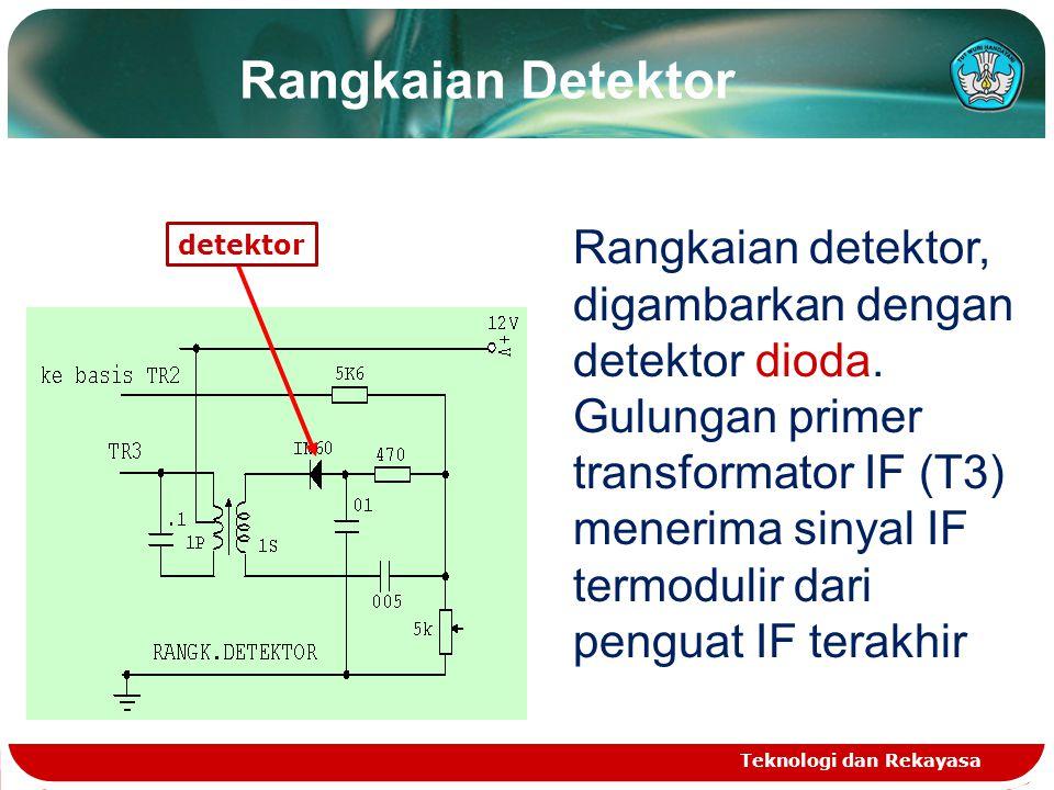 Rangkaian Detektor Teknologi dan Rekayasa detektor Rangkaian detektor, digambarkan dengan detektor dioda. Gulungan primer transformator IF (T3) meneri